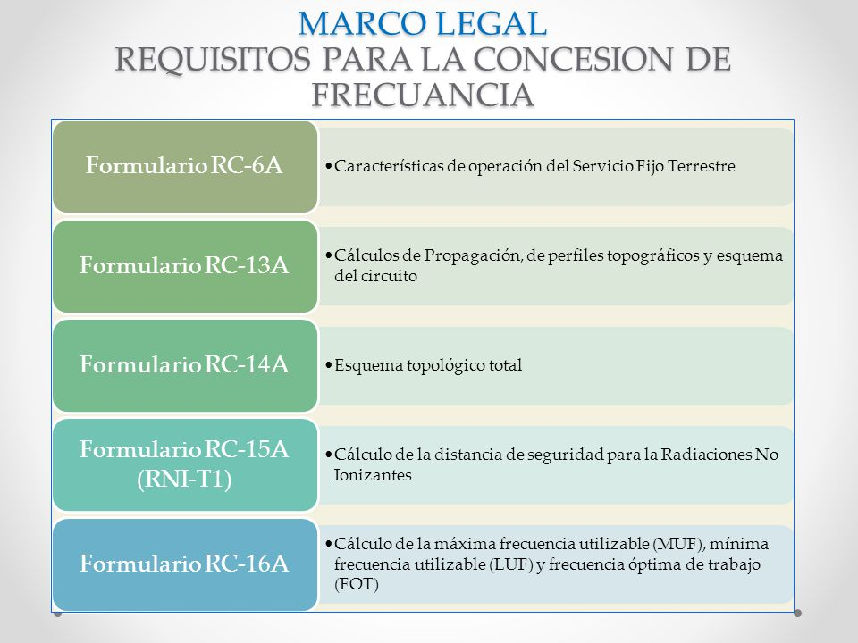 MARCO LEGAL REQUISITOS PARA LA CONCESION DE FRECUANCIA