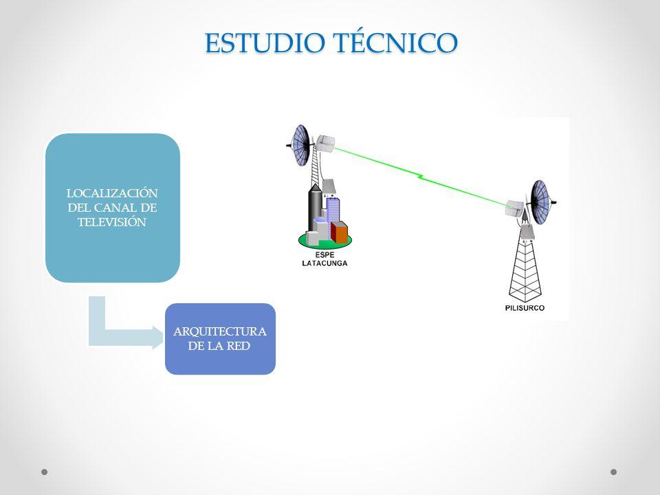 LOCALIZACIÓN DEL CANAL DE TELEVISIÓN