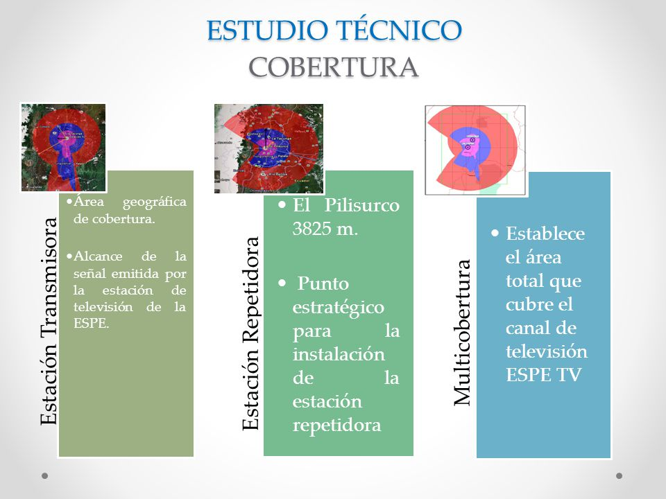 ESTUDIO TÉCNICO COBERTURA