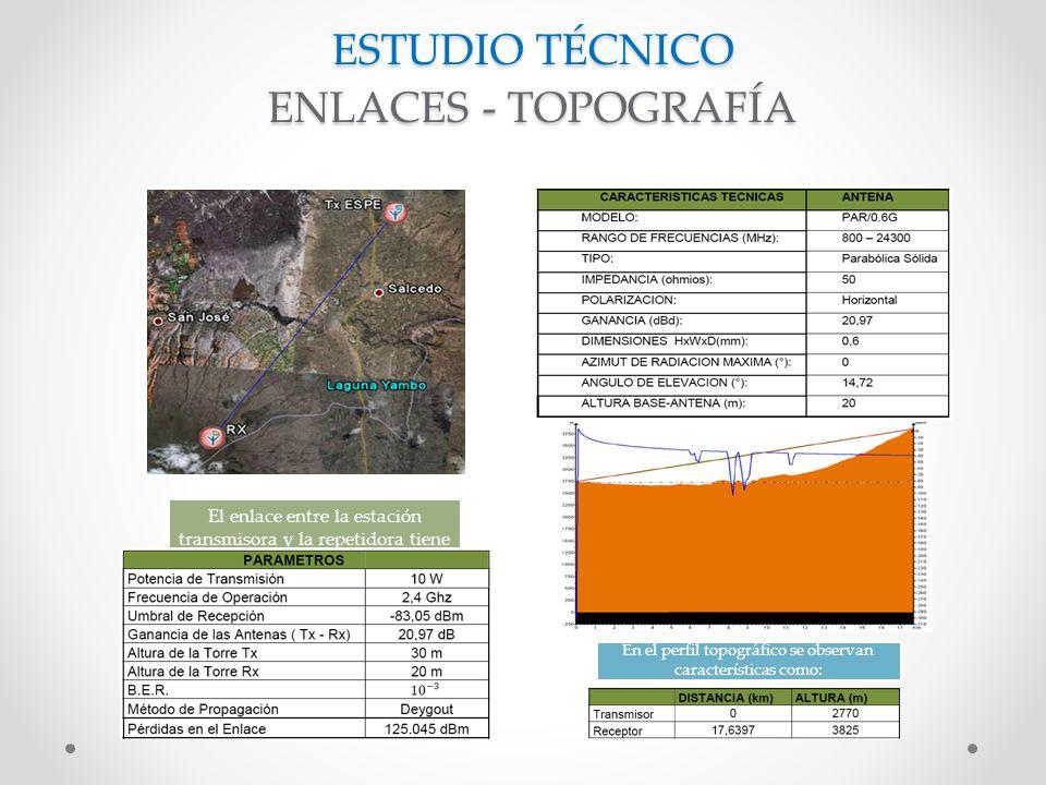 ESTUDIO TÉCNICO ENLACES - TOPOGRAFÍA