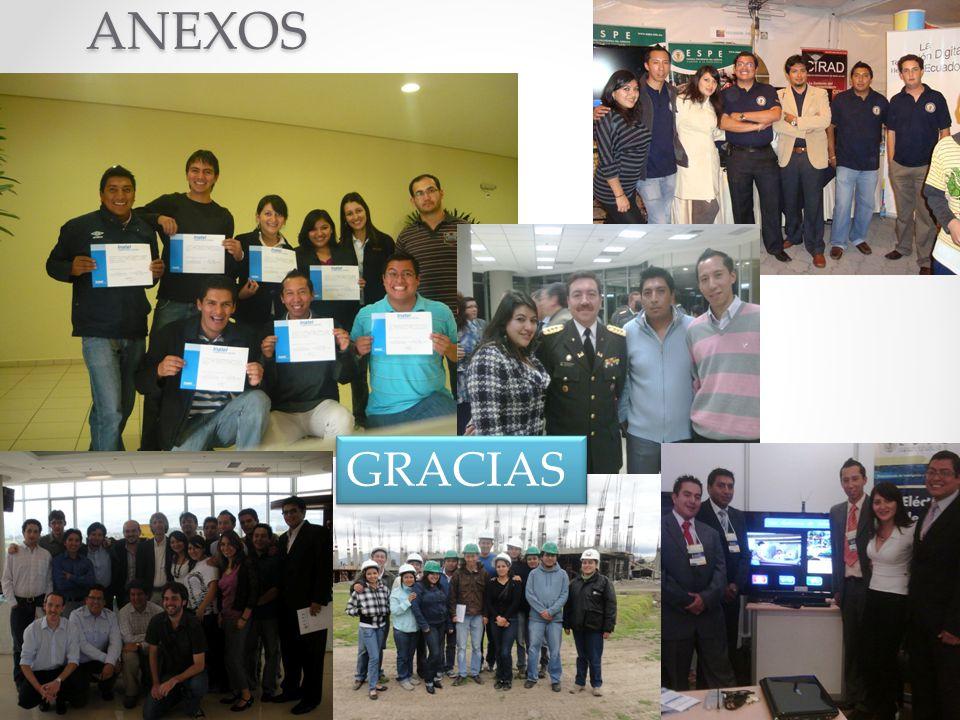 ANEXOS GRACIAS