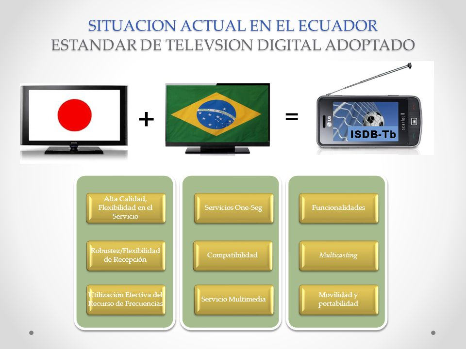 SITUACION ACTUAL EN EL ECUADOR ESTANDAR DE TELEVSION DIGITAL ADOPTADO