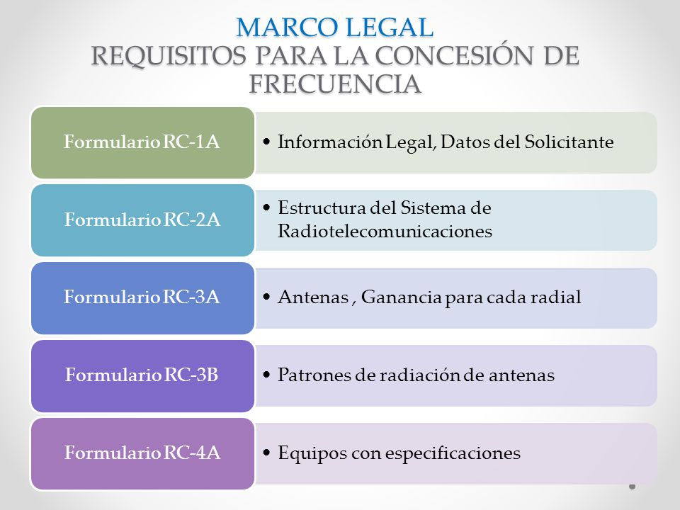 MARCO LEGAL REQUISITOS PARA LA CONCESIÓN DE FRECUENCIA