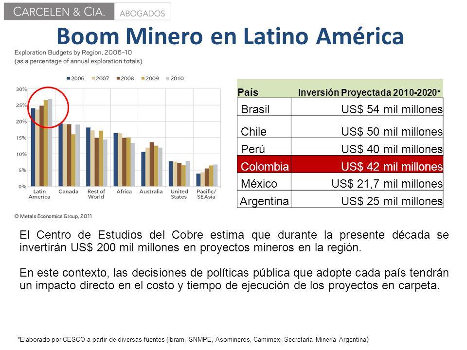 Boom Minero en Latino América