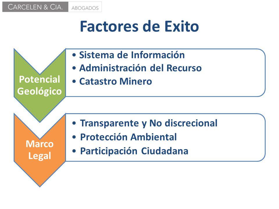 Factores de Exito Potencial Geológico Sistema de Información