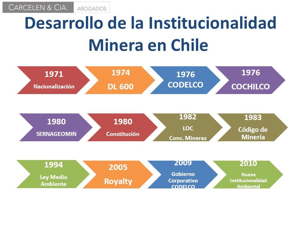 Desarrollo de la Institucionalidad Minera en Chile