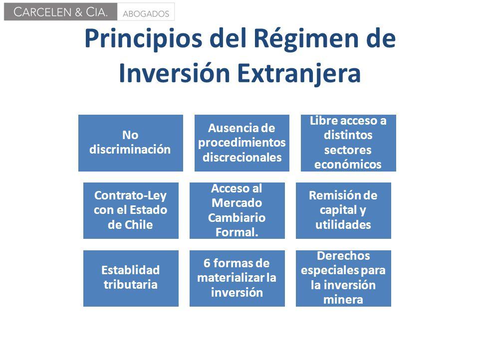 Principios del Régimen de Inversión Extranjera