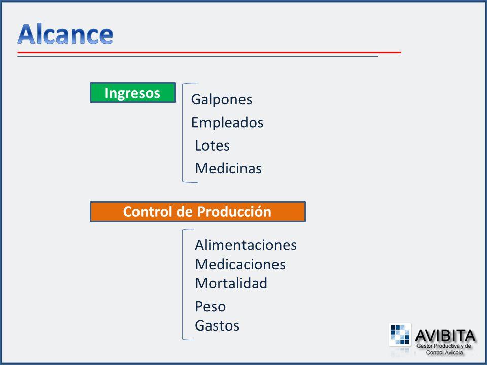 Alcance Ingresos Galpones Empleados Lotes Medicinas