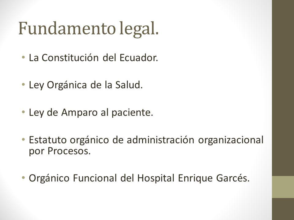 Fundamento legal. La Constitución del Ecuador.