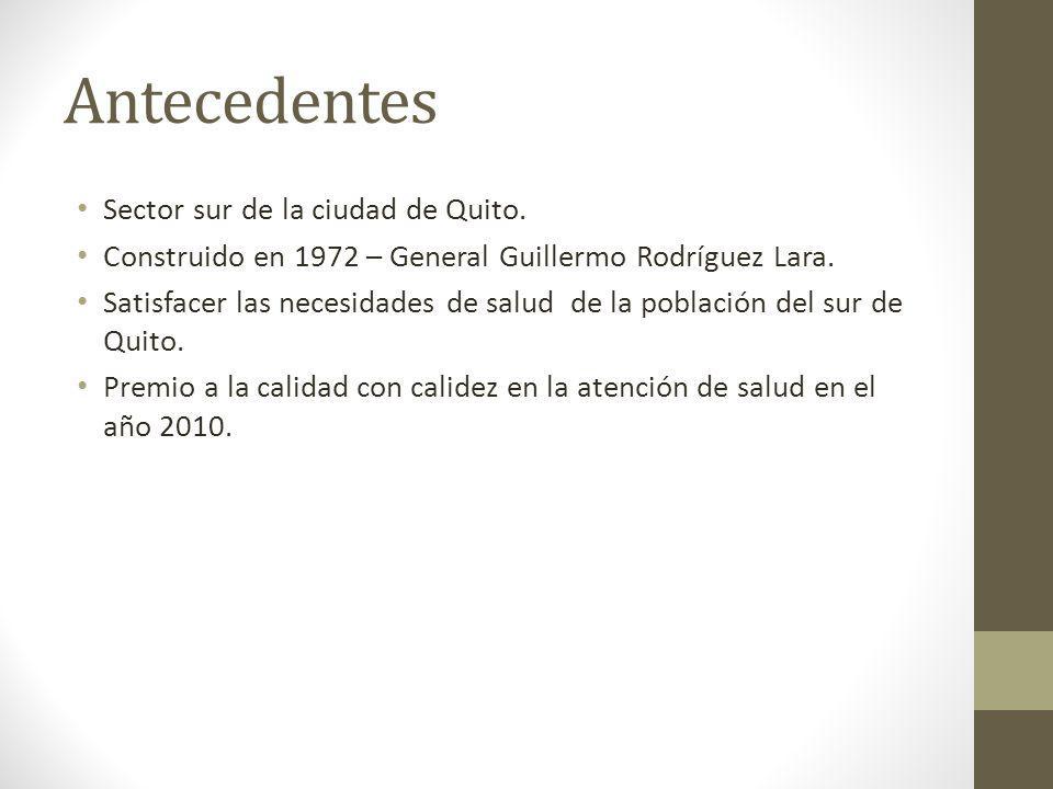Antecedentes Sector sur de la ciudad de Quito.
