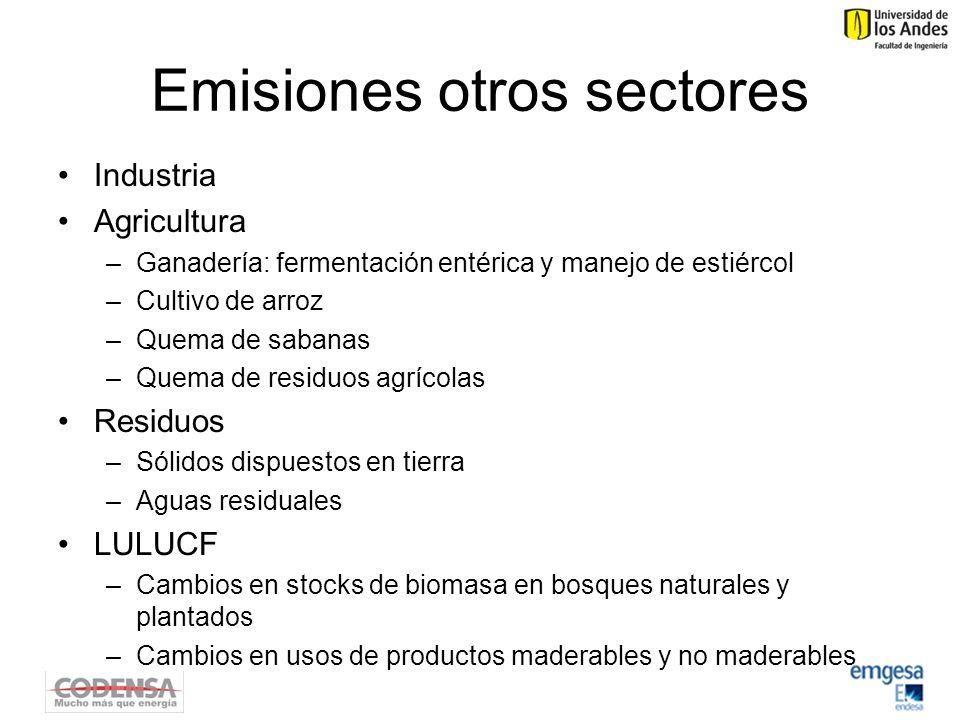 Emisiones otros sectores