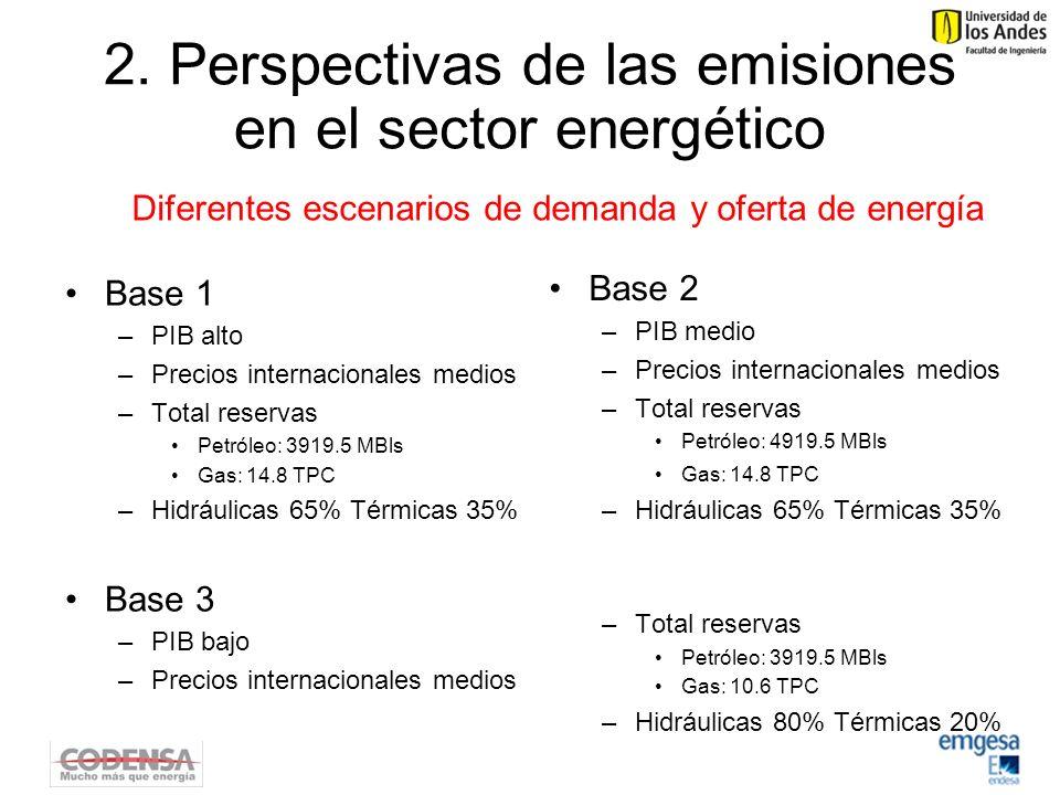 2. Perspectivas de las emisiones en el sector energético