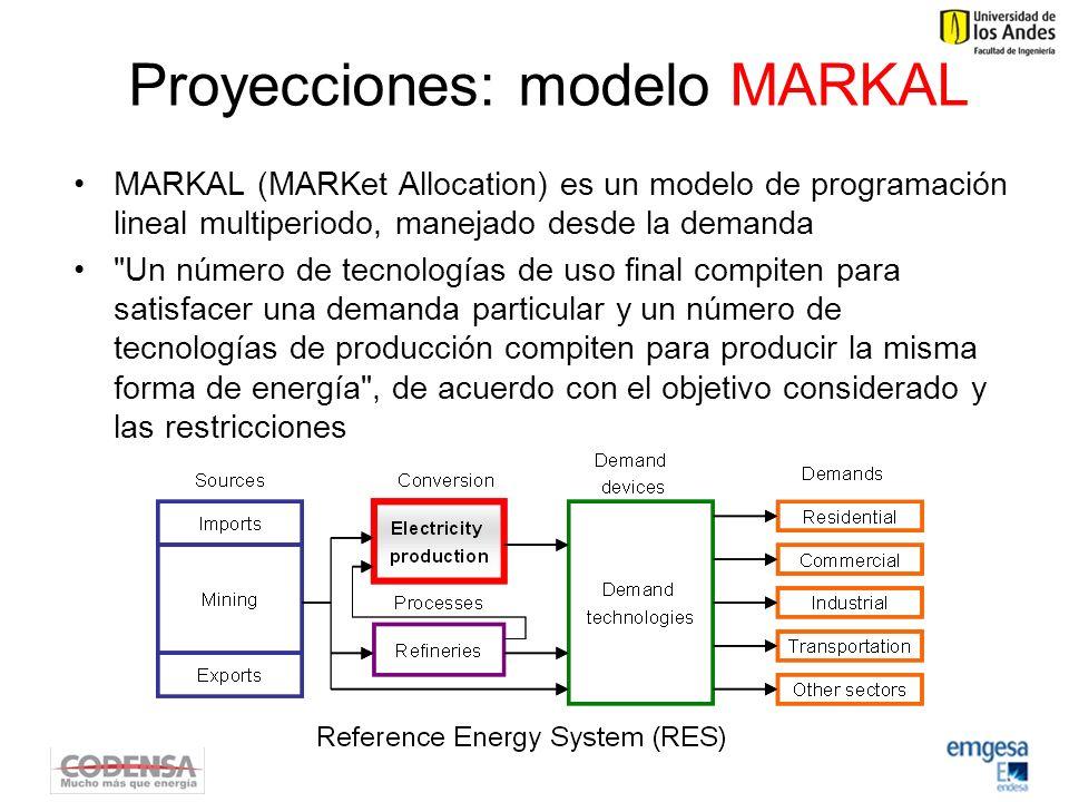 Proyecciones: modelo MARKAL