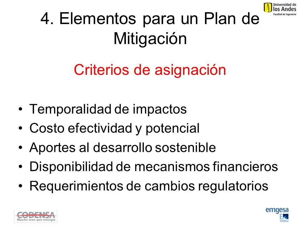 4. Elementos para un Plan de Mitigación