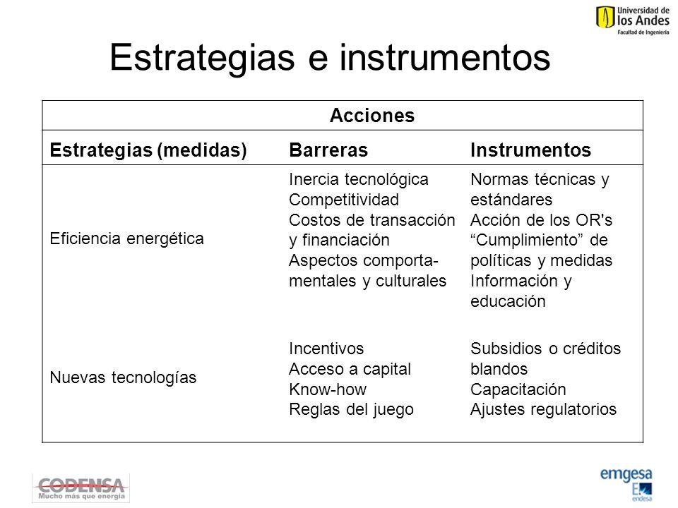 Estrategias e instrumentos
