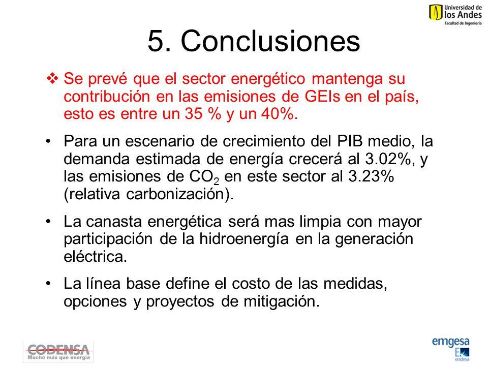 5. Conclusiones Se prevé que el sector energético mantenga su contribución en las emisiones de GEIs en el país, esto es entre un 35 % y un 40%.