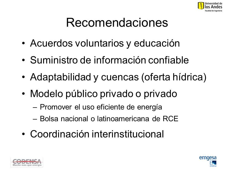 Recomendaciones Acuerdos voluntarios y educación