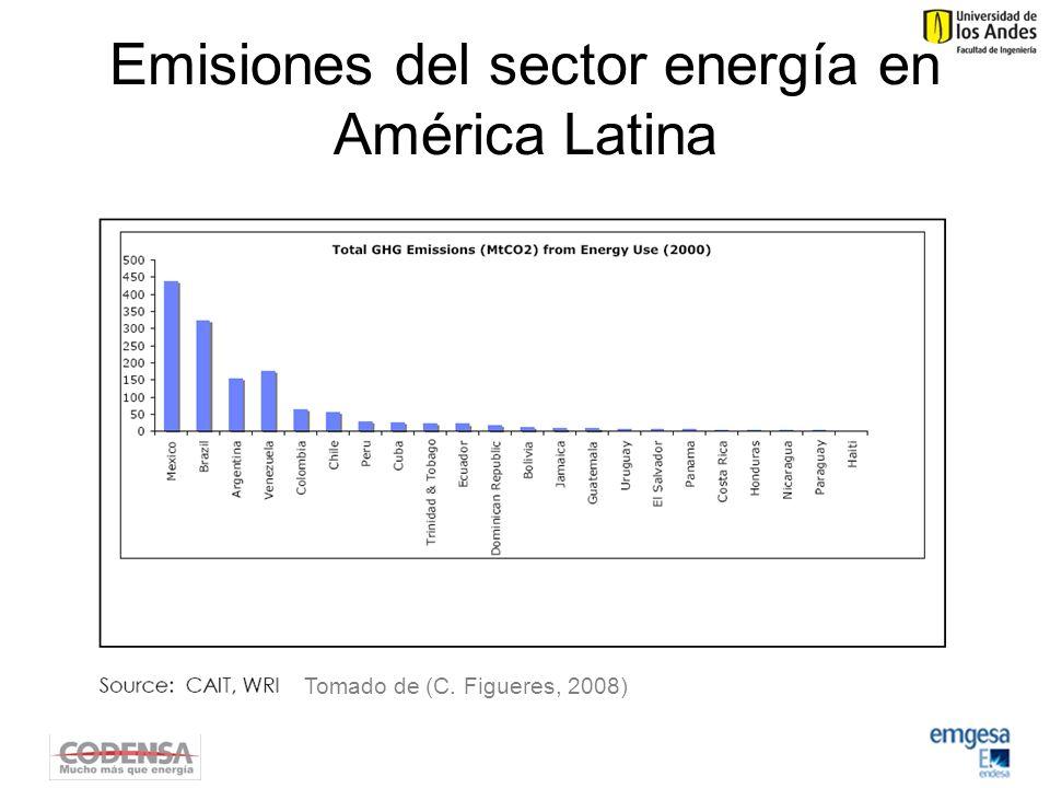 Emisiones del sector energía en América Latina