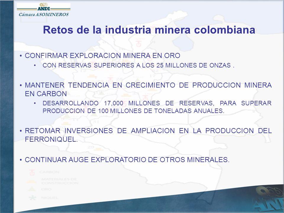Retos de la industria minera colombiana