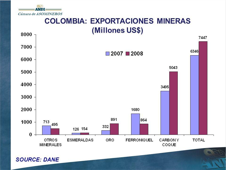 COLOMBIA: EXPORTACIONES MINERAS