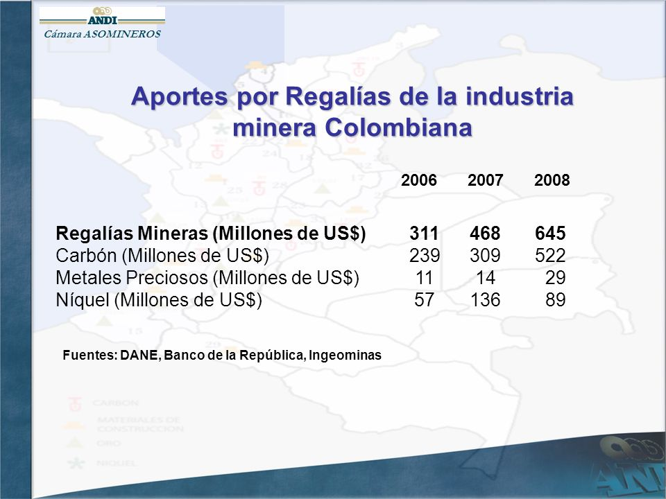 Aportes por Regalías de la industria minera Colombiana