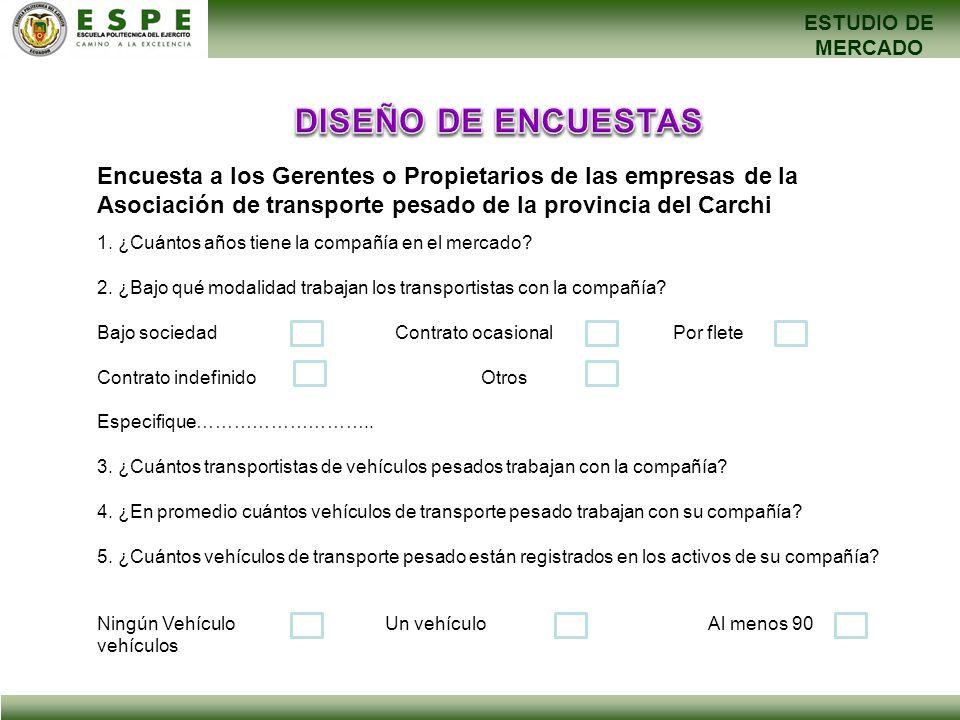 ESTUDIO DE MERCADO DISEÑO DE ENCUESTAS.