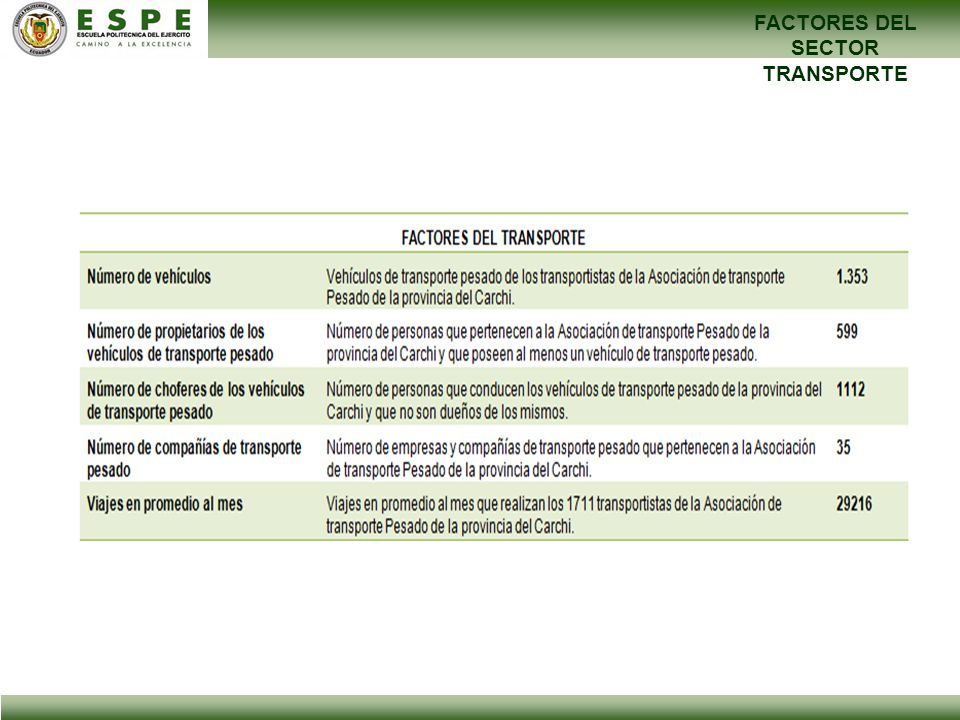 FACTORES DEL SECTOR TRANSPORTE