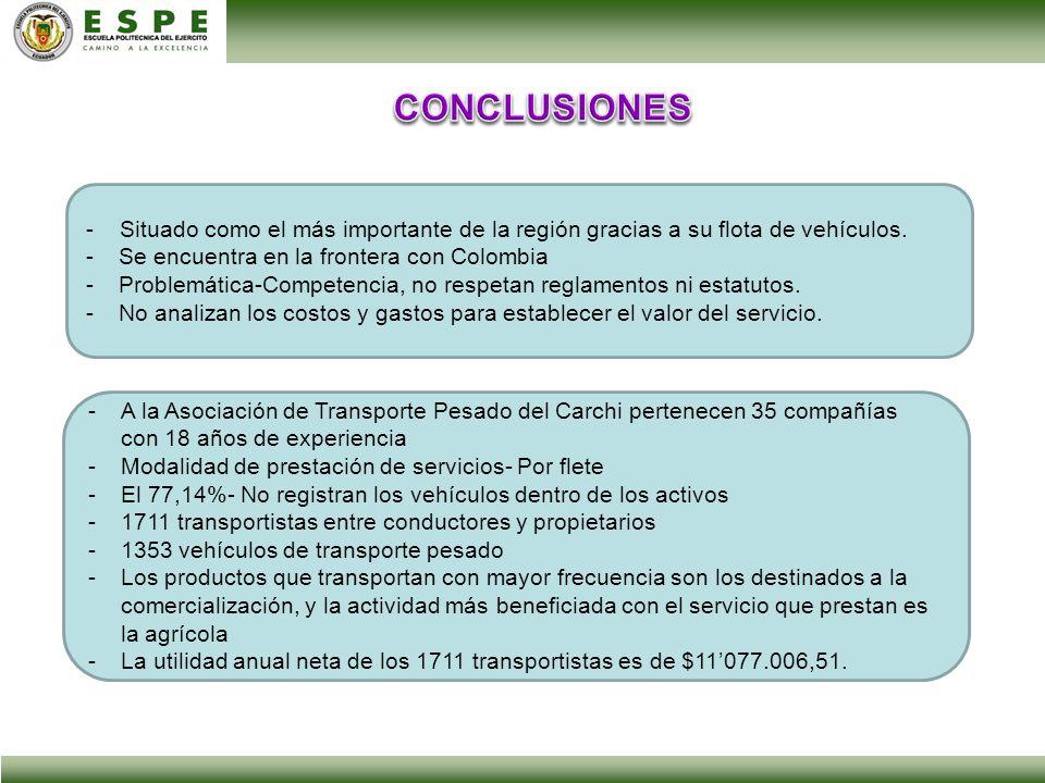 CONCLUSIONES - Situado como el más importante de la región gracias a su flota de vehículos. Se encuentra en la frontera con Colombia.