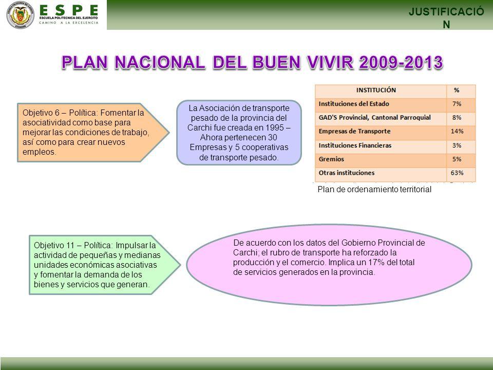 PLAN NACIONAL DEL BUEN VIVIR 2009-2013