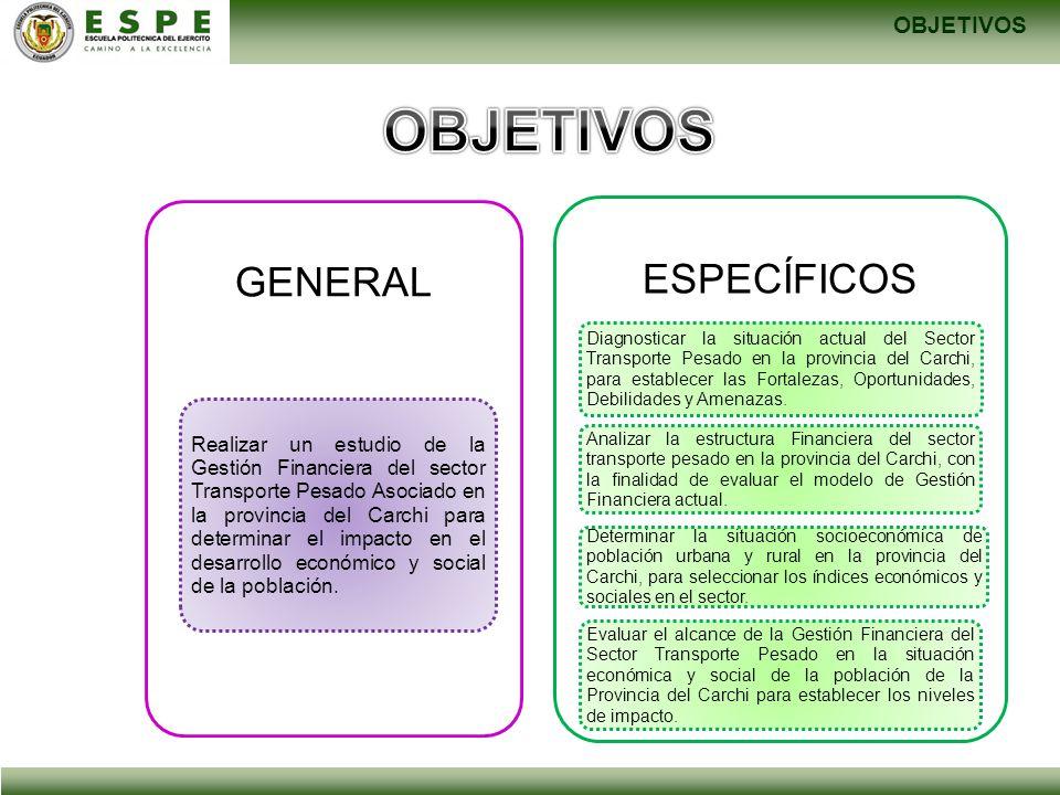 OBJETIVOS ESPECÍFICOS GENERAL OBJETIVOS
