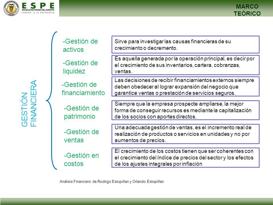 GESTIÓN FINANCIERA -Gestión de activos -Gestión de liquidez