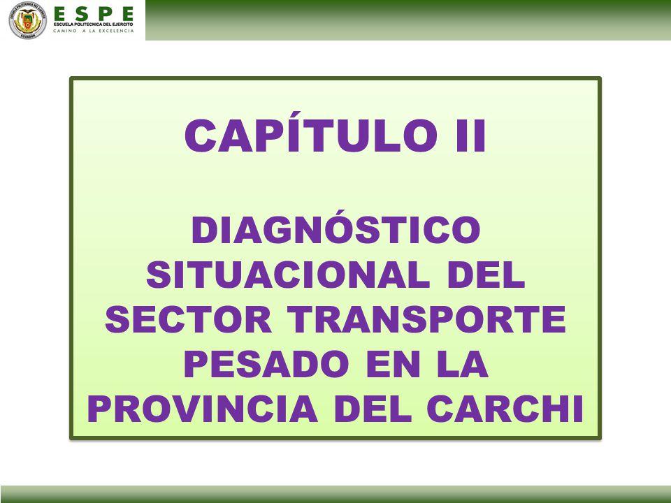 CAPÍTULO II DIAGNÓSTICO SITUACIONAL DEL SECTOR TRANSPORTE PESADO EN LA PROVINCIA DEL CARCHI