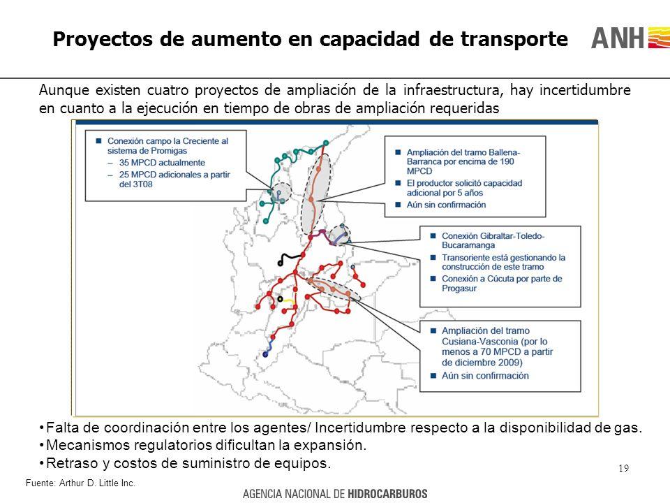 Proyectos de aumento en capacidad de transporte