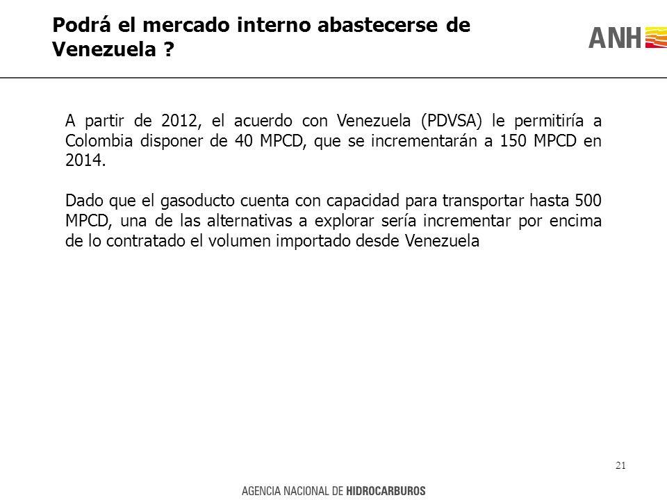 Podrá el mercado interno abastecerse de Venezuela