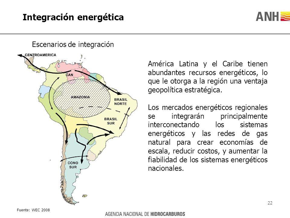 Escenarios de integración
