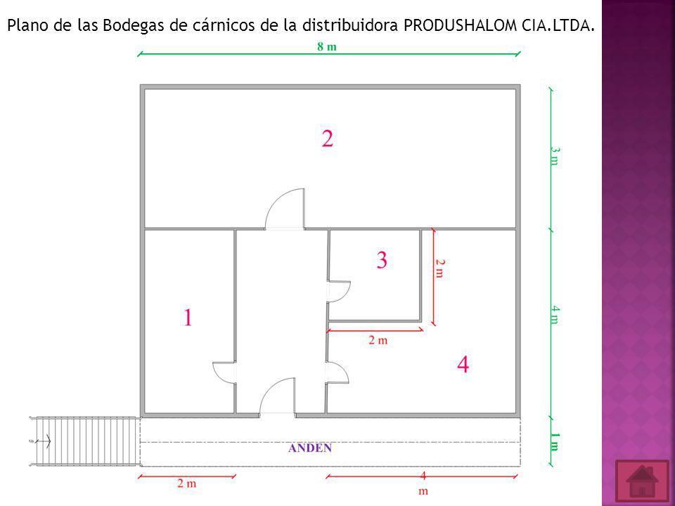 Plano de las Bodegas de cárnicos de la distribuidora PRODUSHALOM CIA