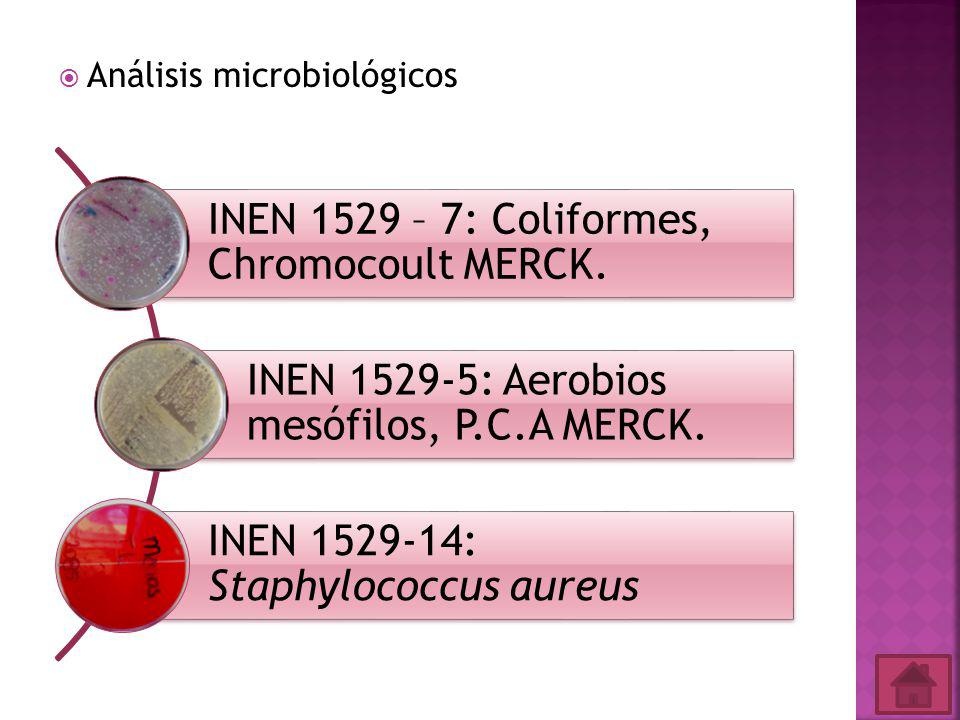 INEN 1529 – 7: Coliformes, Chromocoult MERCK.
