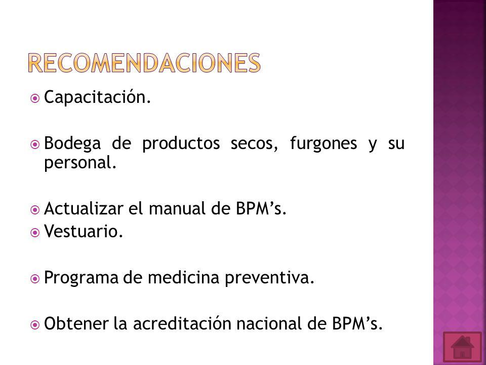 recomendaciones Capacitación.