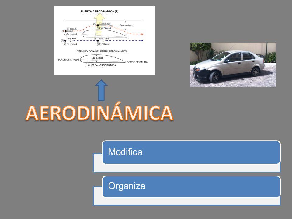 AERODINÁMICA Modifica Organiza