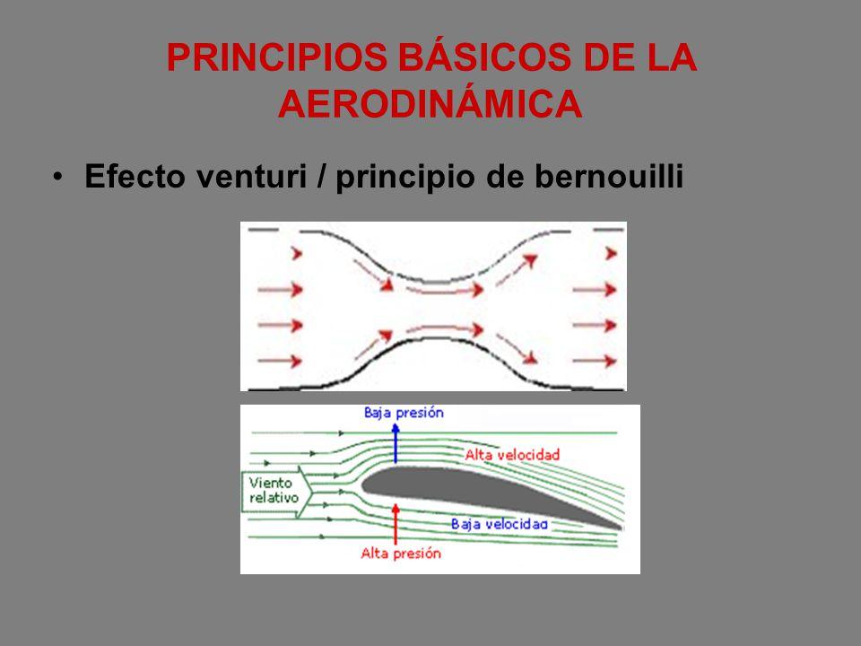 PRINCIPIOS BÁSICOS DE LA AERODINÁMICA