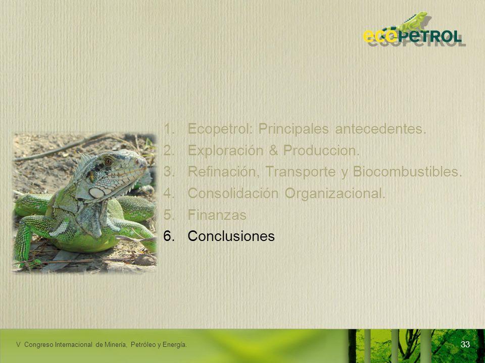 Ecopetrol: Principales antecedentes. Exploración & Produccion.