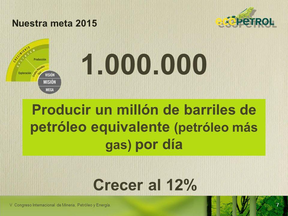 Nuestra meta 2015 1.000.000. Producir un millón de barriles de petróleo equivalente (petróleo más gas) por día.