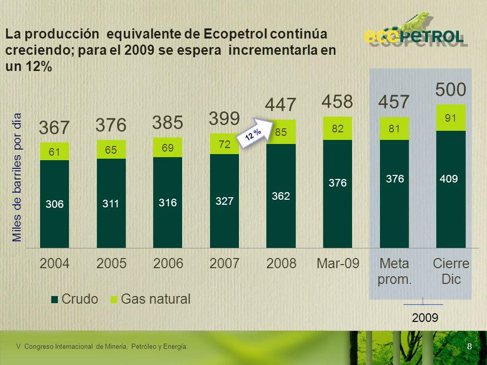 La producción equivalente de Ecopetrol continúa creciendo; para el 2009 se espera incrementarla en un 12%