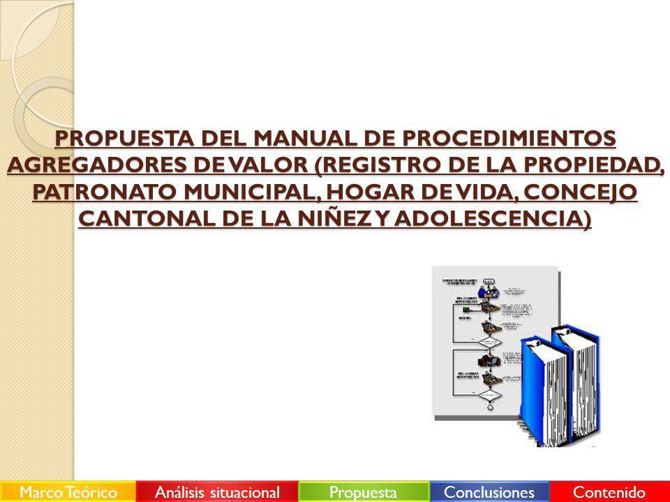 PROPUESTA DEL MANUAL DE PROCEDIMIENTOS AGREGADORES DE VALOR (REGISTRO DE LA PROPIEDAD, PATRONATO MUNICIPAL, HOGAR DE VIDA, CONCEJO CANTONAL DE LA NIÑEZ Y ADOLESCENCIA)