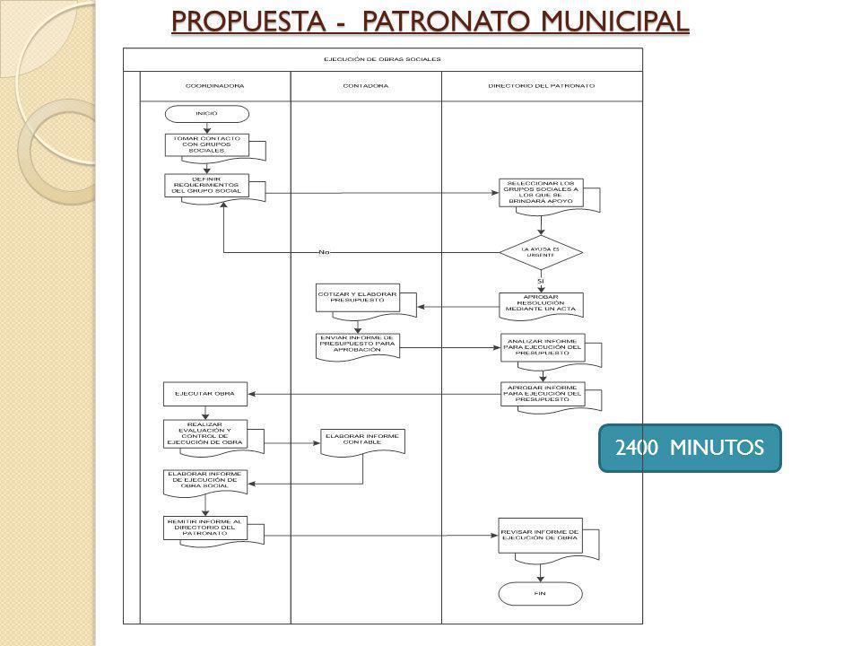 PROPUESTA - PATRONATO MUNICIPAL