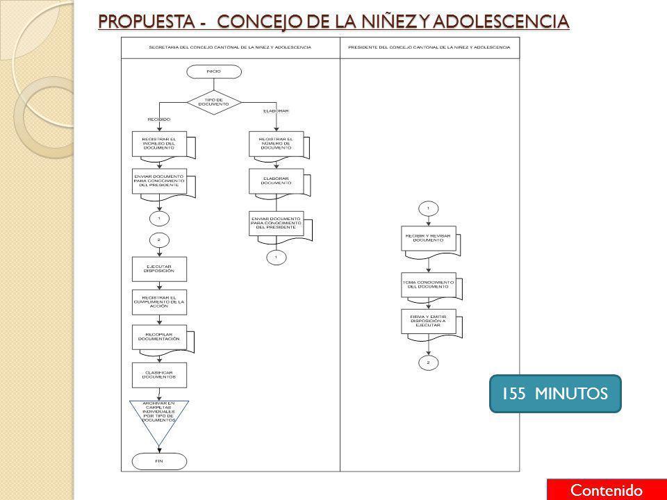 PROPUESTA - CONCEJO DE LA NIÑEZ Y ADOLESCENCIA