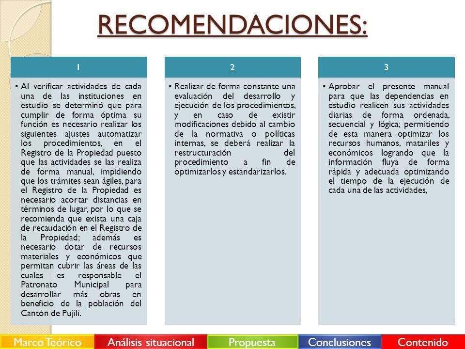 RECOMENDACIONES: Marco Teórico Análisis situacional Propuesta