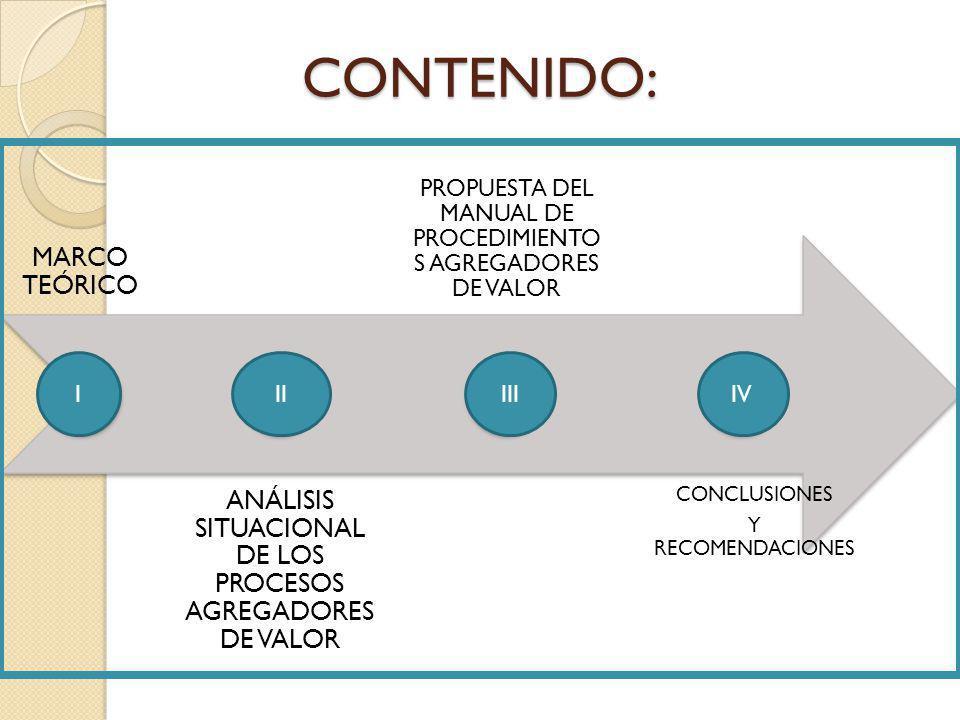CONTENIDO: MARCO TEÓRICO