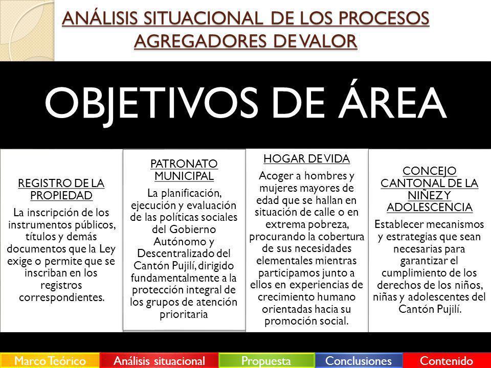 ANÁLISIS SITUACIONAL DE LOS PROCESOS AGREGADORES DE VALOR