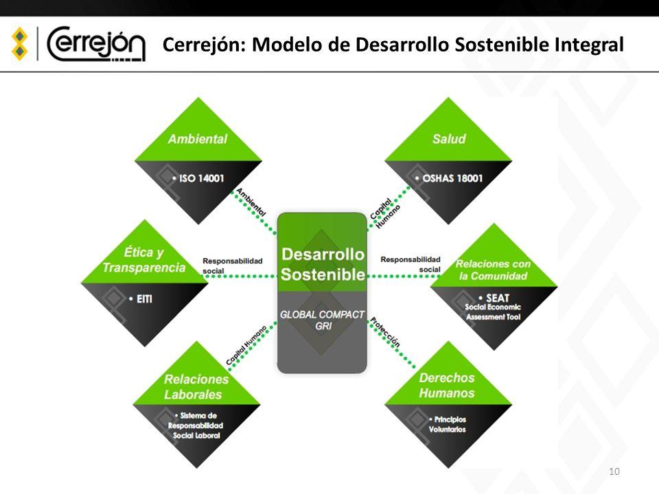 Cerrejón: Modelo de Desarrollo Sostenible Integral